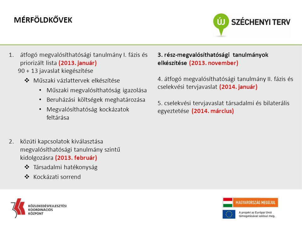 MÉRFÖLDKŐVEK átfogó megvalósíthatósági tanulmány I. fázis és priorizált lista (2013. január) 90 + 13 javaslat kiegészítése.
