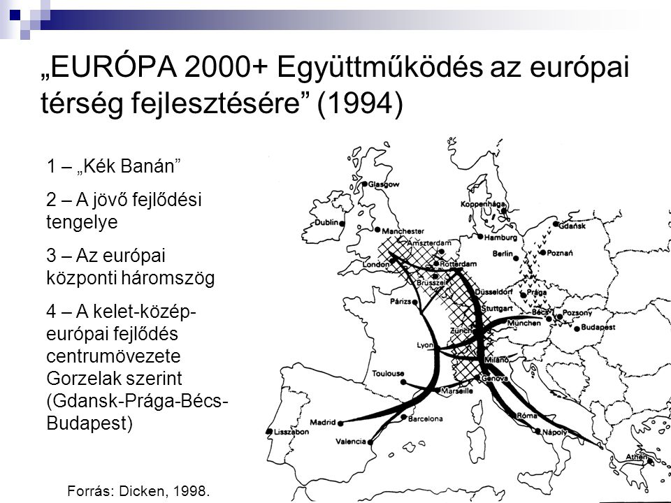"""""""EURÓPA 2000+ Együttműködés az európai térség fejlesztésére (1994)"""