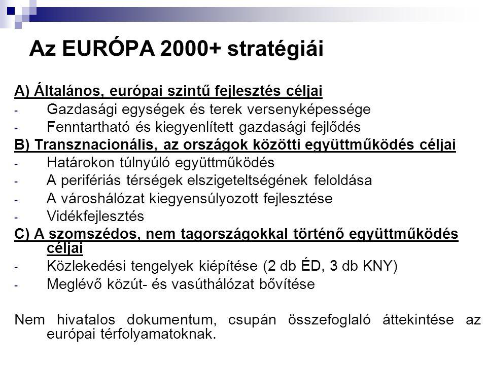 Az EURÓPA 2000+ stratégiái A) Általános, európai szintű fejlesztés céljai. Gazdasági egységek és terek versenyképessége.