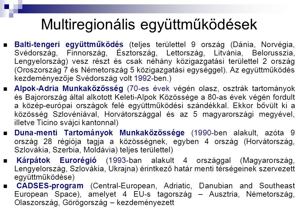 Multiregionális együttműködések