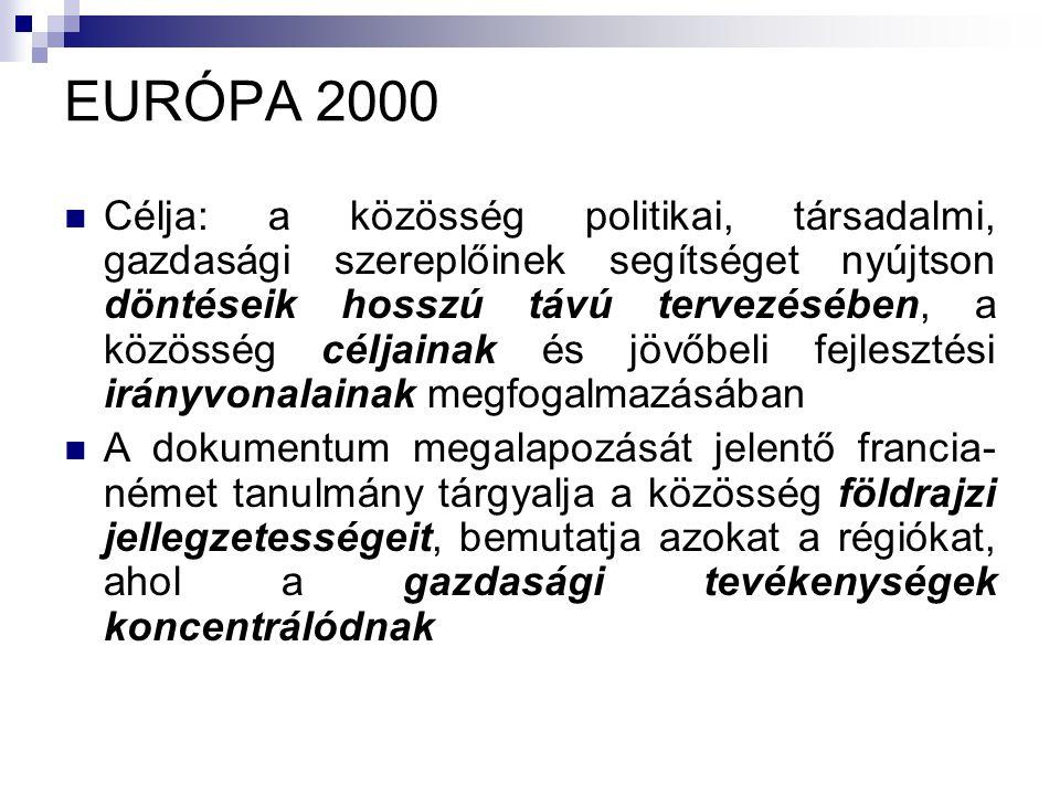 EURÓPA 2000