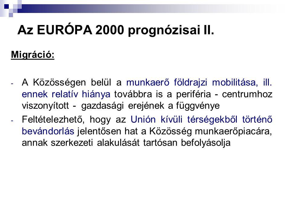 Az EURÓPA 2000 prognózisai II.