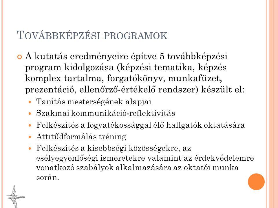 Továbbképzési programok