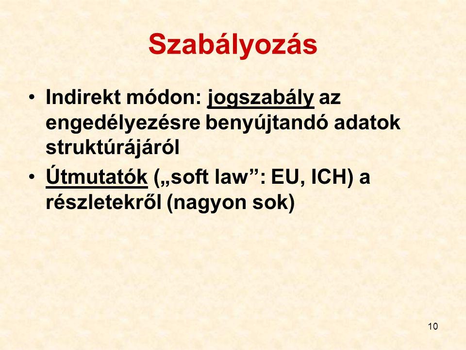Szabályozás Indirekt módon: jogszabály az engedélyezésre benyújtandó adatok struktúrájáról.