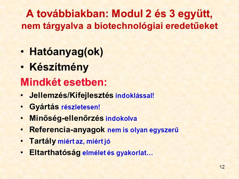 A továbbiakban: Modul 2 és 3 együtt, nem tárgyalva a biotechnológiai eredetűeket