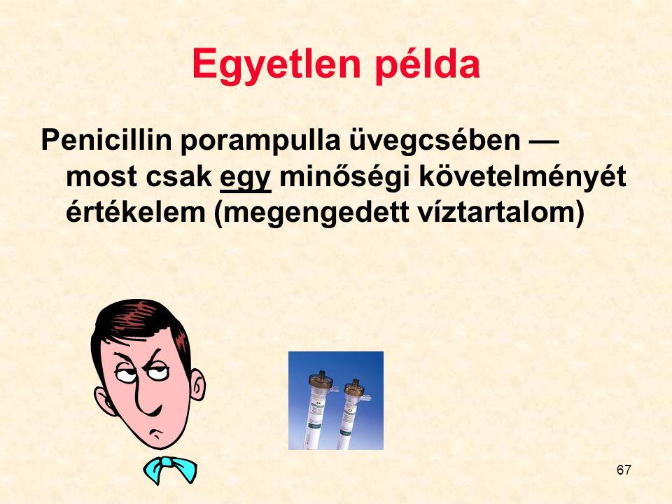 Egyetlen példa Penicillin porampulla üvegcsében — most csak egy minőségi követelményét értékelem (megengedett víztartalom)
