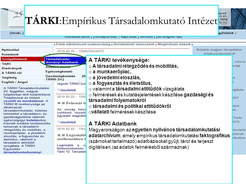 TÁRKI Társdalomkutatási Intézet