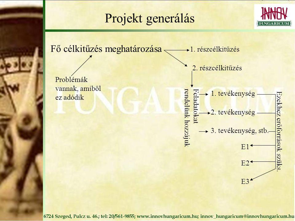 Projekt generálás Fő célkitűzés meghatározása 1. részcélkitűzés