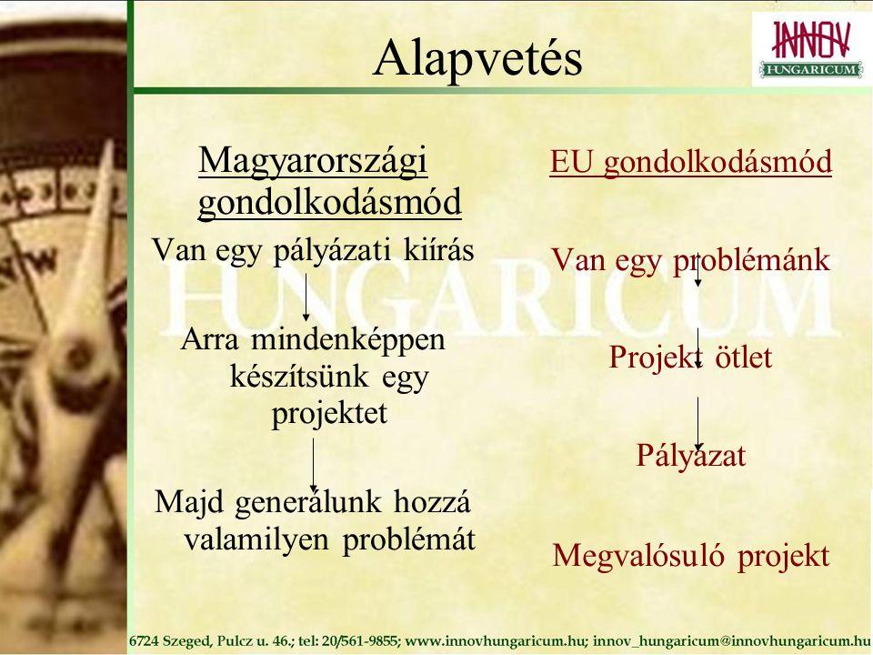 Alapvetés Magyarországi gondolkodásmód EU gondolkodásmód