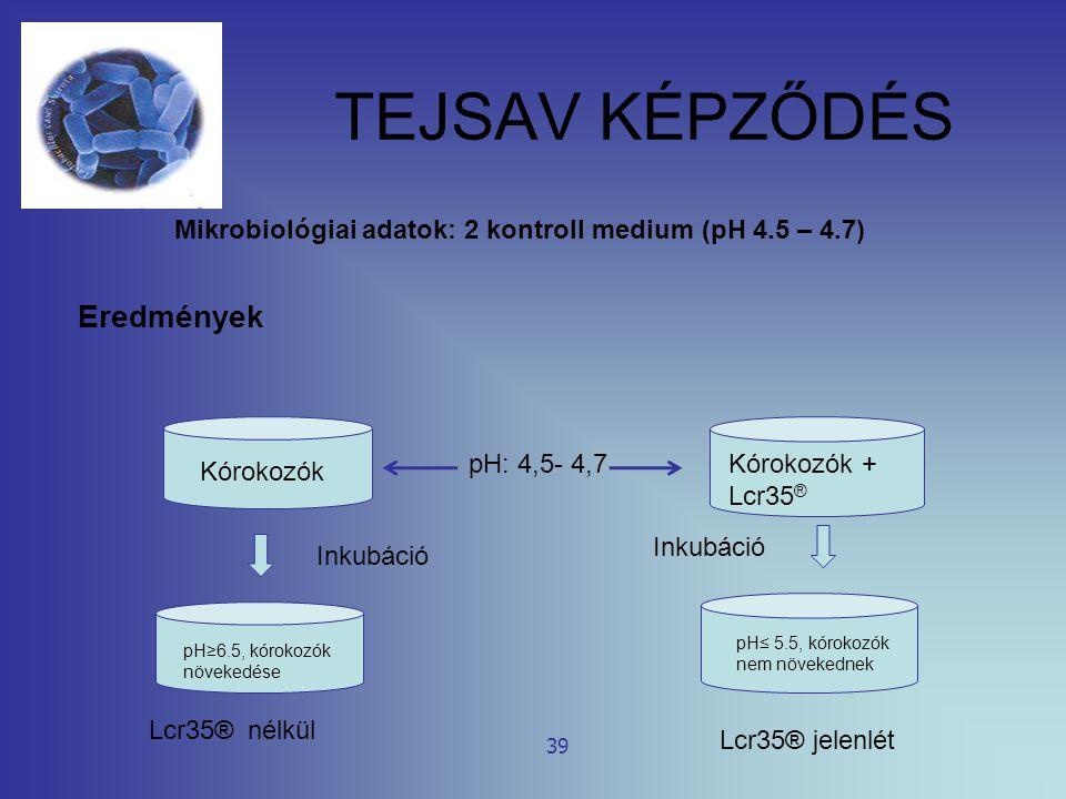 Mikrobiológiai adatok: 2 kontroll medium (pH 4.5 – 4.7)