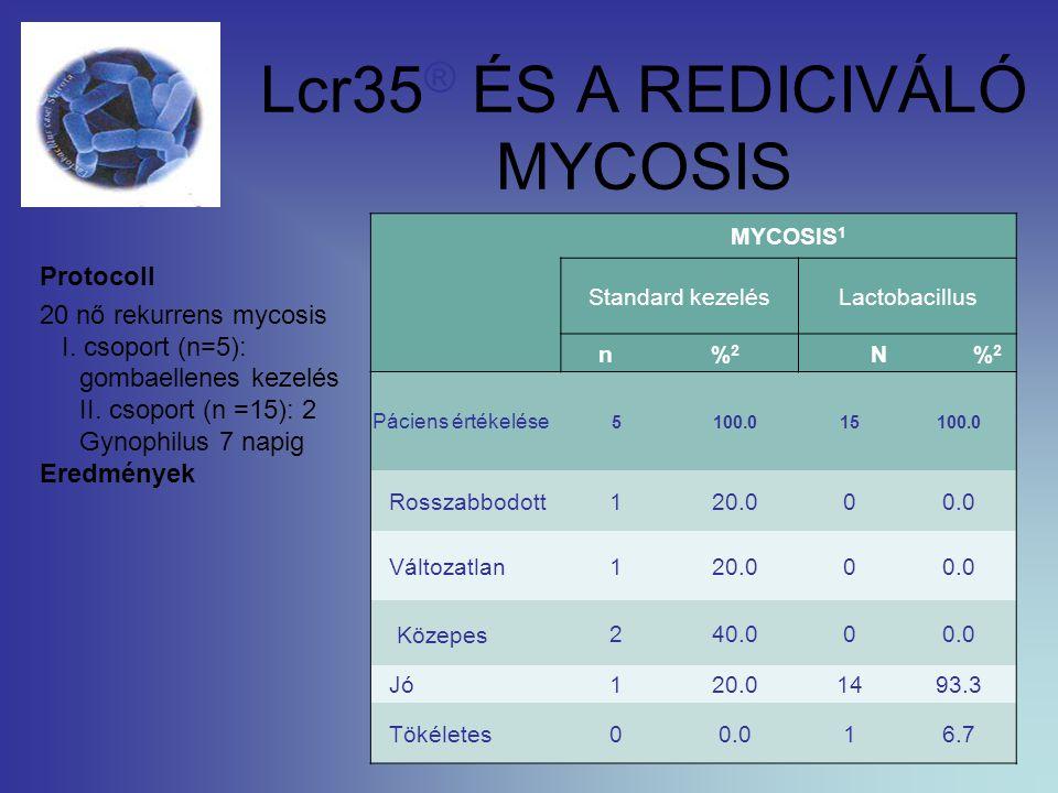 Lcr35® ÉS A REDICIVÁLÓ MYCOSIS