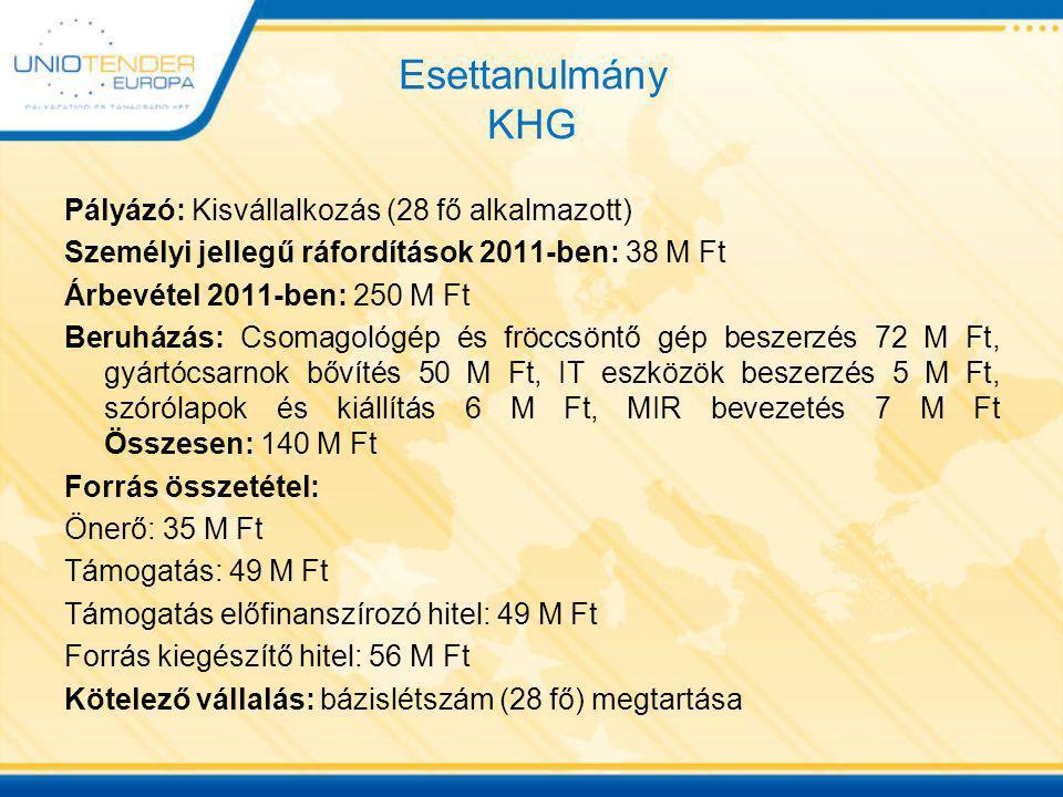 Esettanulmány KHG