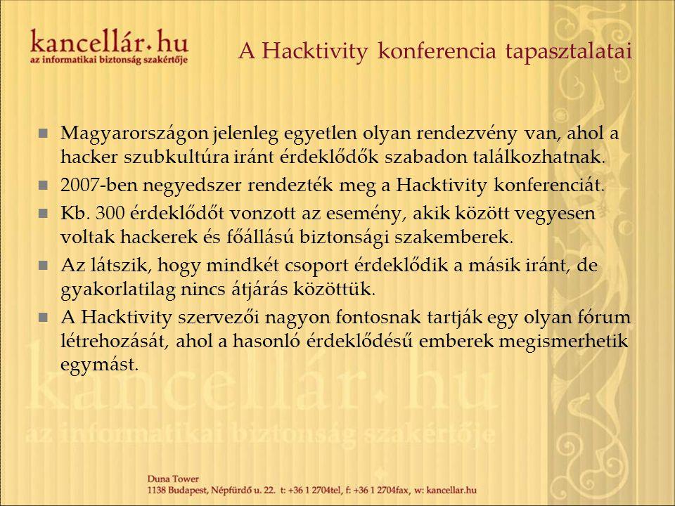 A Hacktivity konferencia tapasztalatai
