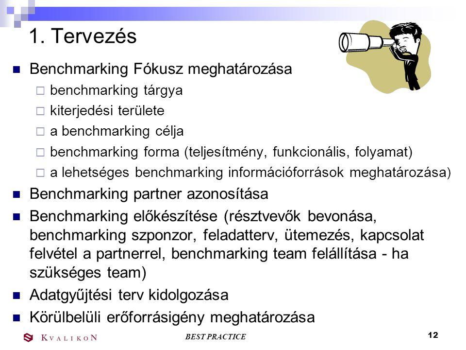 1. Tervezés Benchmarking Fókusz meghatározása