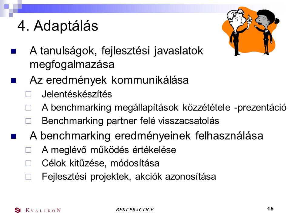 4. Adaptálás A tanulságok, fejlesztési javaslatok megfogalmazása