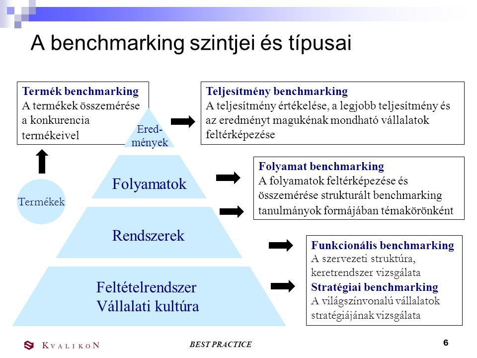 A benchmarking szintjei és típusai