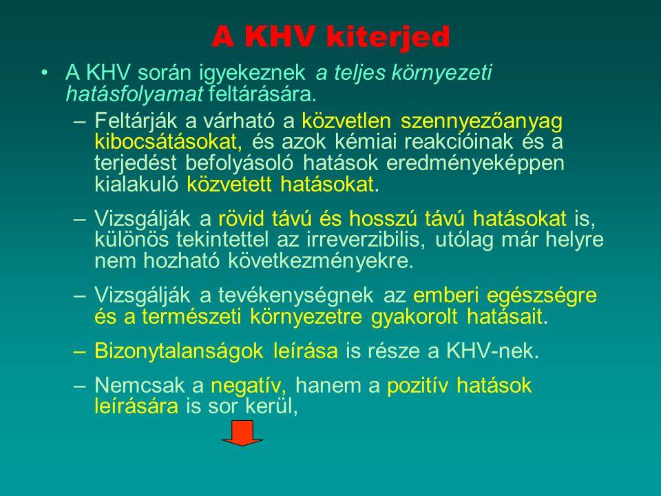 A KHV kiterjed A KHV során igyekeznek a teljes környezeti hatásfolyamat feltárására.