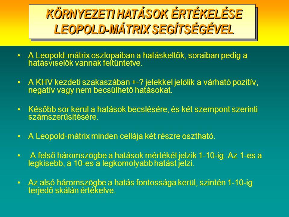 KÖRNYEZETI HATÁSOK ÉRTÉKELÉSE LEOPOLD-MÁTRIX SEGÍTSÉGÉVEL