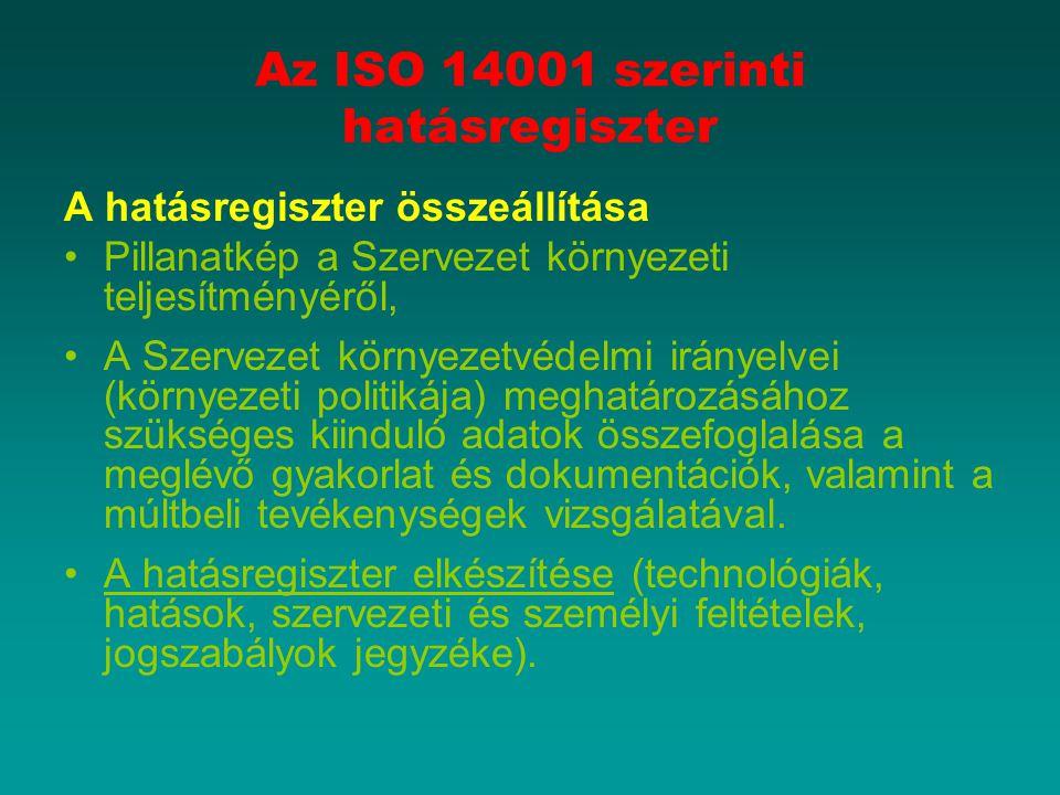 Az ISO 14001 szerinti hatásregiszter