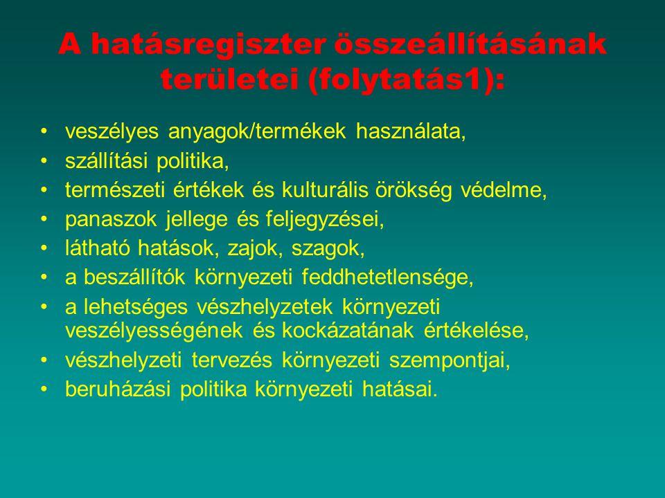 A hatásregiszter összeállításának területei (folytatás1):