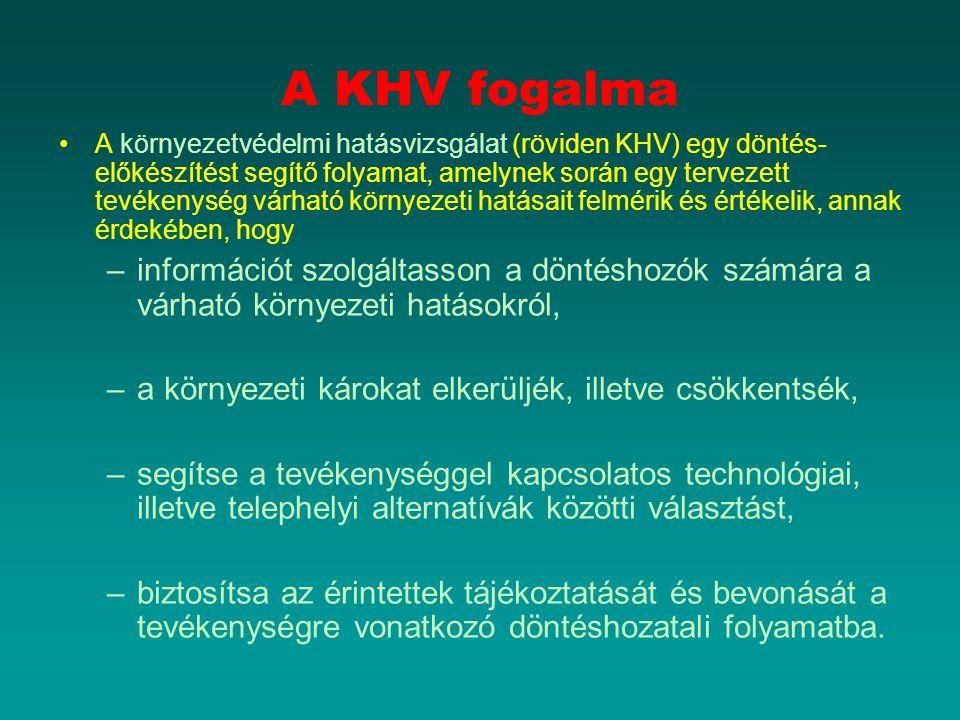 A KHV fogalma