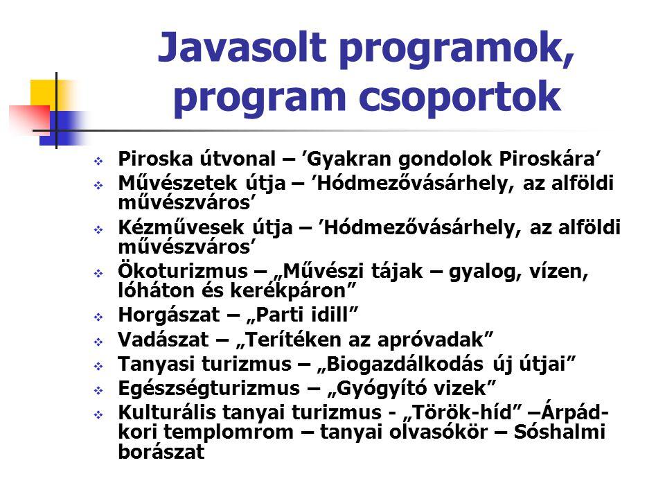 Javasolt programok, program csoportok