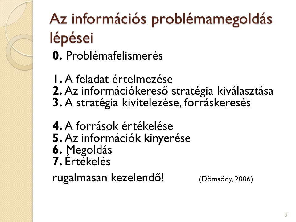 Az információs problémamegoldás lépései