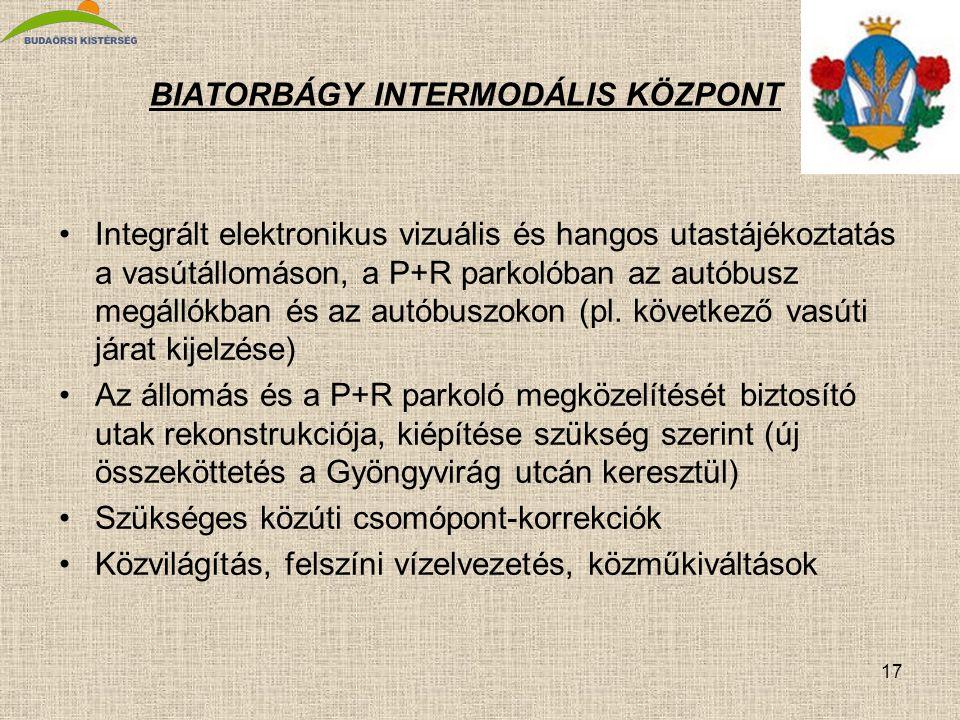 BIATORBÁGY INTERMODÁLIS KÖZPONT