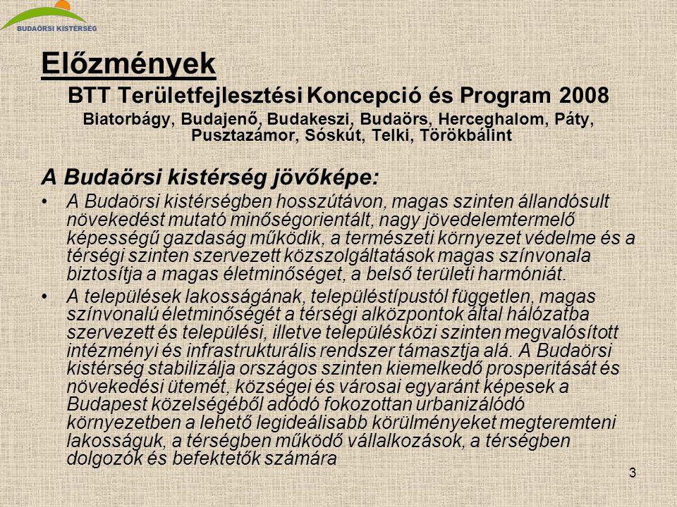 BTT Területfejlesztési Koncepció és Program 2008