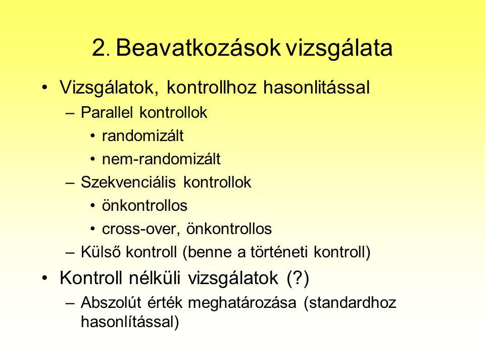 2. Beavatkozások vizsgálata
