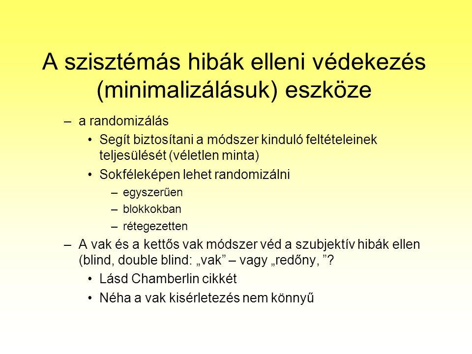 A szisztémás hibák elleni védekezés (minimalizálásuk) eszköze