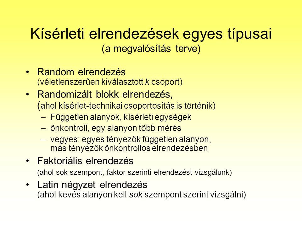 Kísérleti elrendezések egyes típusai (a megvalósítás terve)
