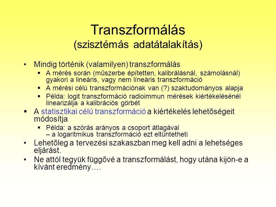 Transzformálás (szisztémás adatátalakítás)