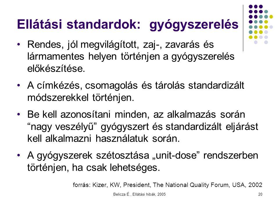 Ellátási standardok: gyógyszerelés