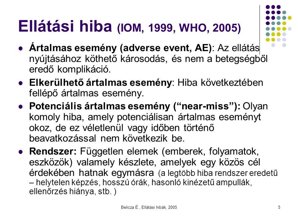 Ellátási hiba (IOM, 1999, WHO, 2005)