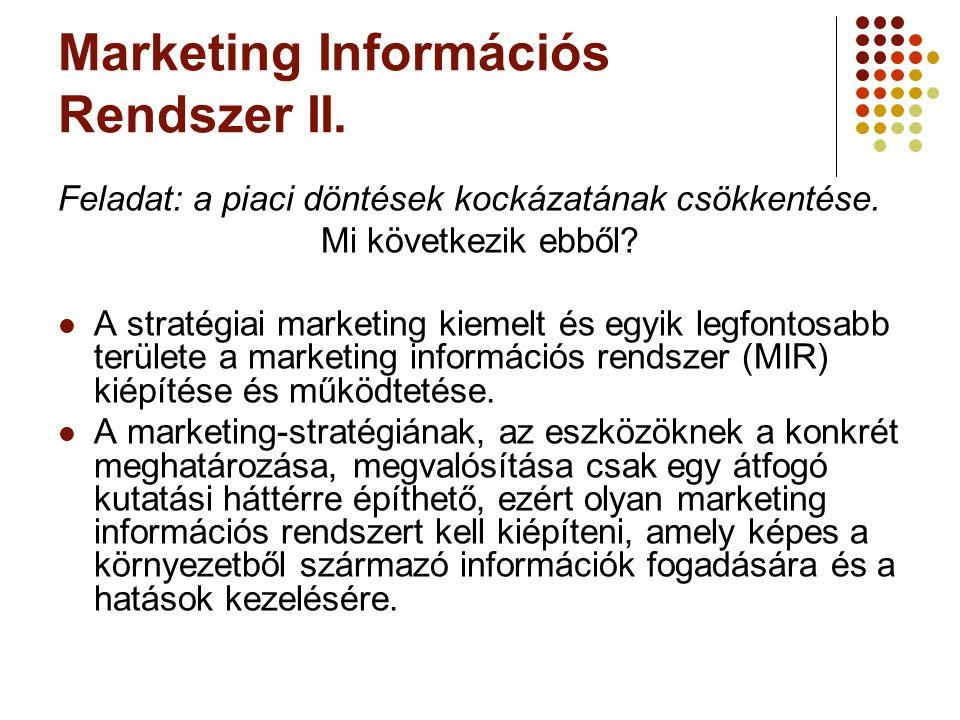 Marketing Információs Rendszer II.