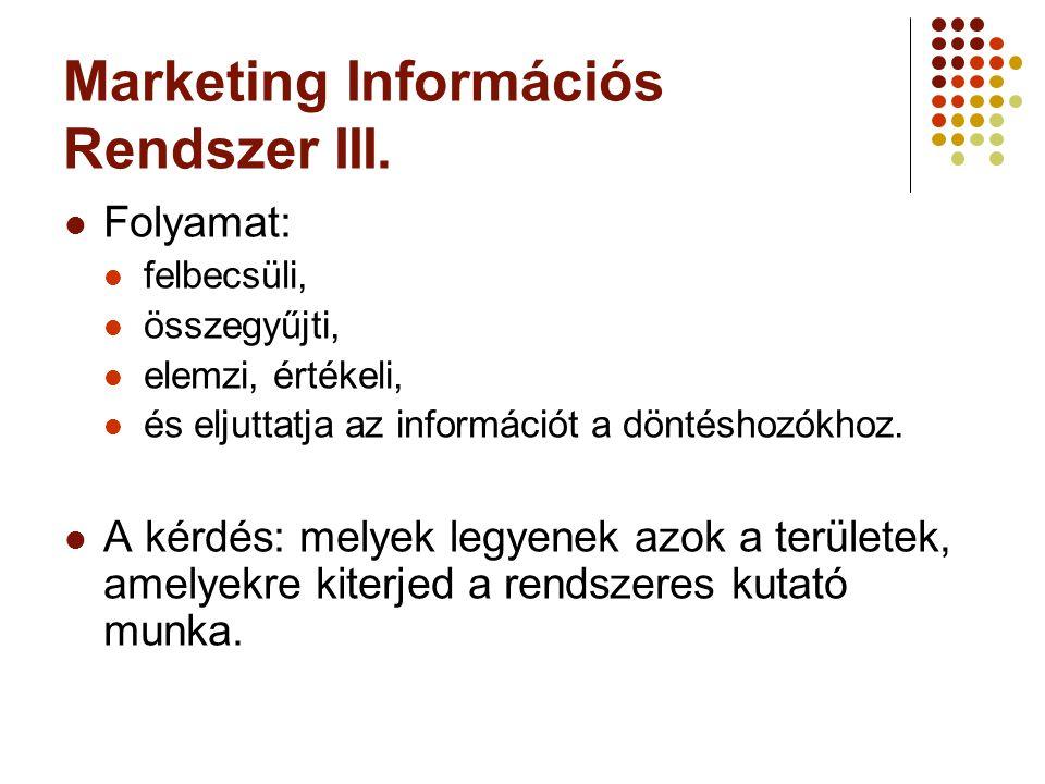 Marketing Információs Rendszer III.