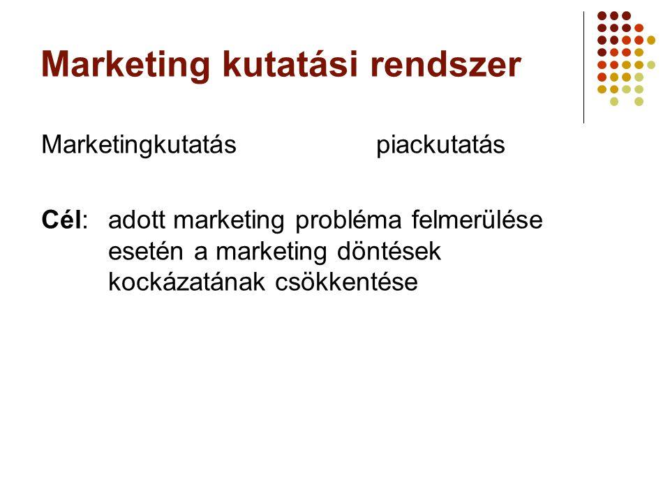 Marketing kutatási rendszer
