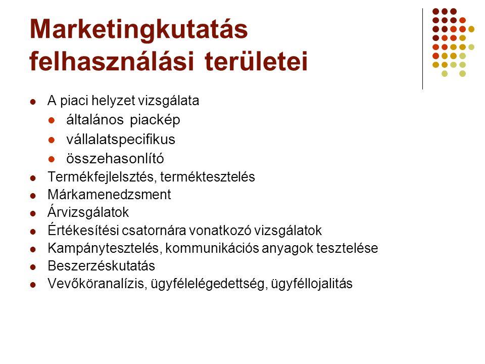 Marketingkutatás felhasználási területei