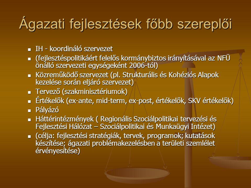 Ágazati fejlesztések főbb szereplői