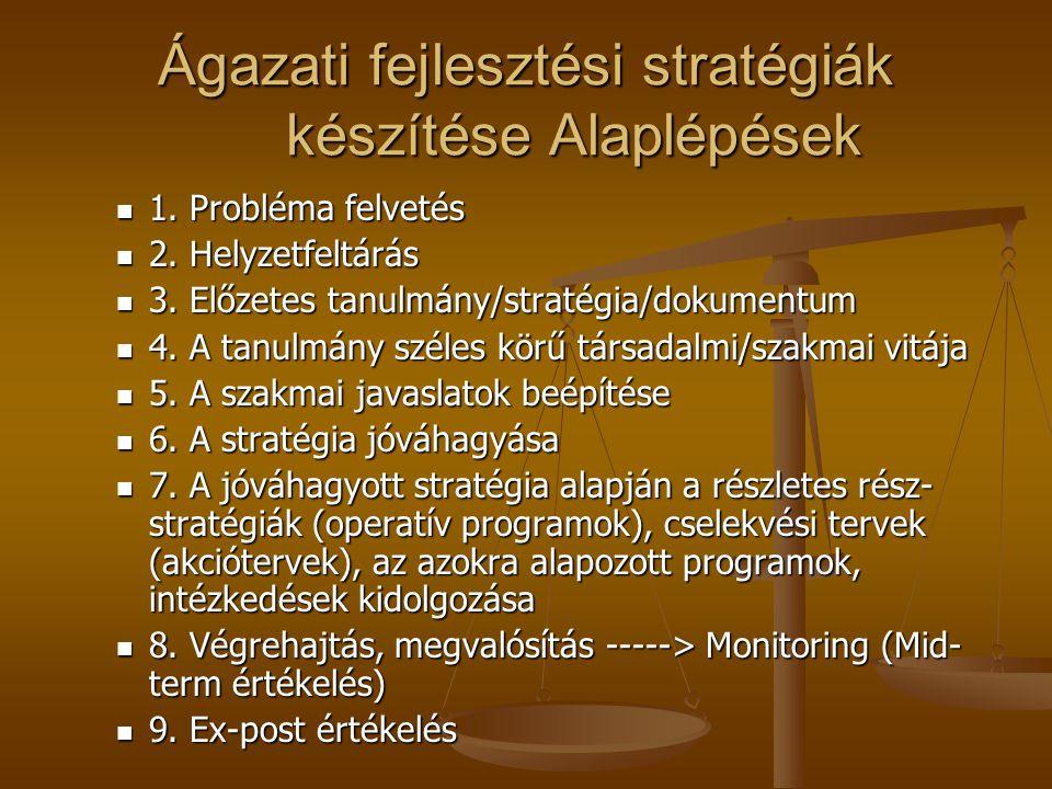 Ágazati fejlesztési stratégiák készítése Alaplépések