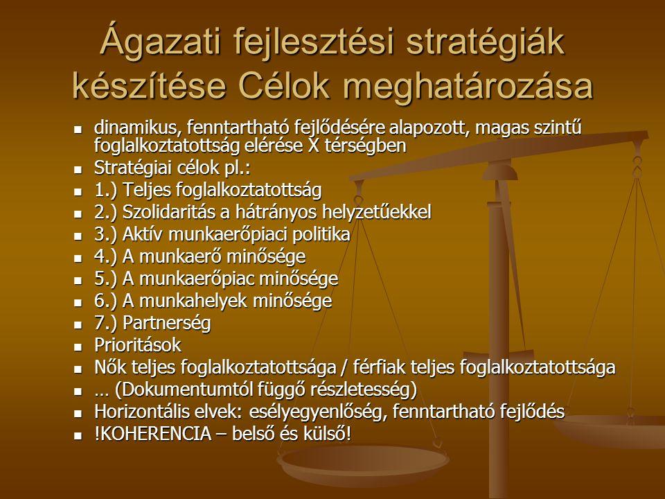 Ágazati fejlesztési stratégiák készítése Célok meghatározása