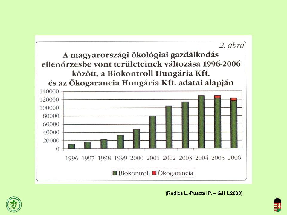 (Radics L.-Pusztai P. – Gál I.,2008)