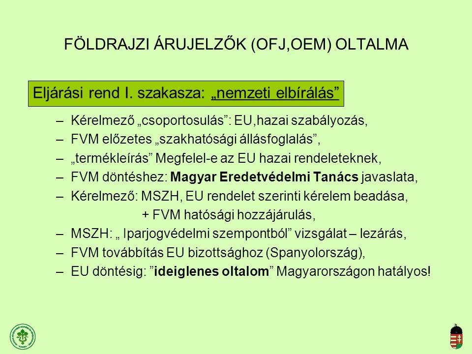 FÖLDRAJZI ÁRUJELZŐK (OFJ,OEM) OLTALMA
