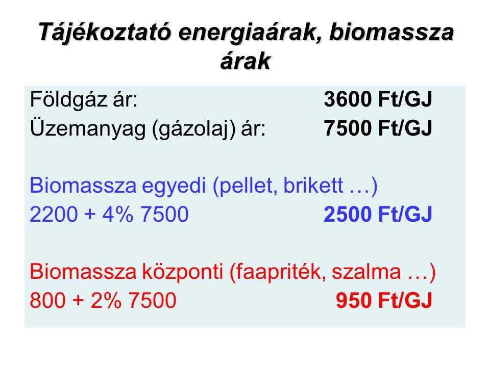 Tájékoztató energiaárak, biomassza árak
