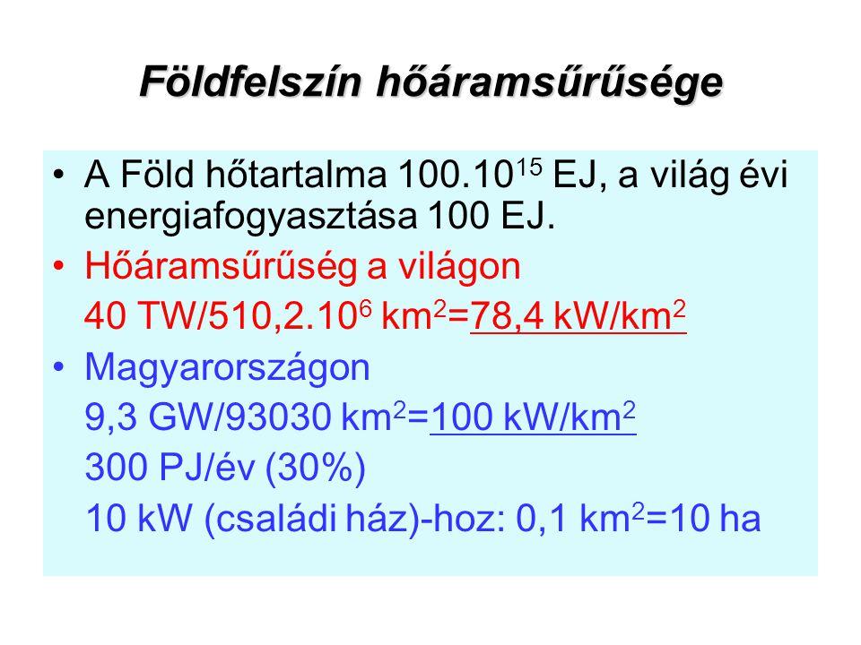 Földfelszín hőáramsűrűsége