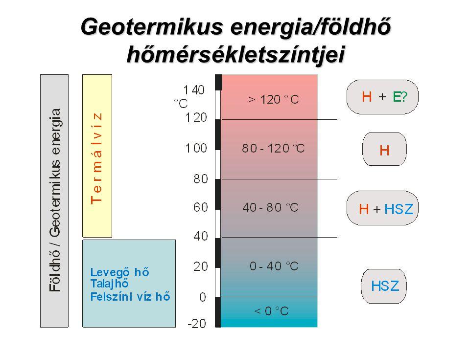 Geotermikus energia/földhő hőmérsékletszíntjei