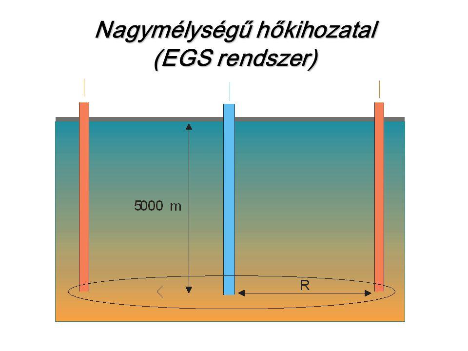 Nagymélységű hőkihozatal (EGS rendszer)