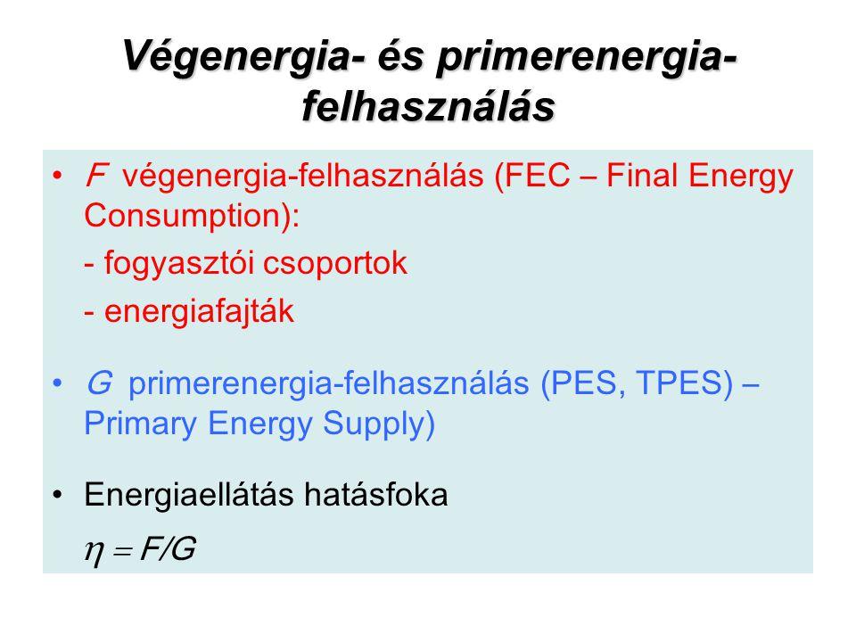 Végenergia- és primerenergia-felhasználás