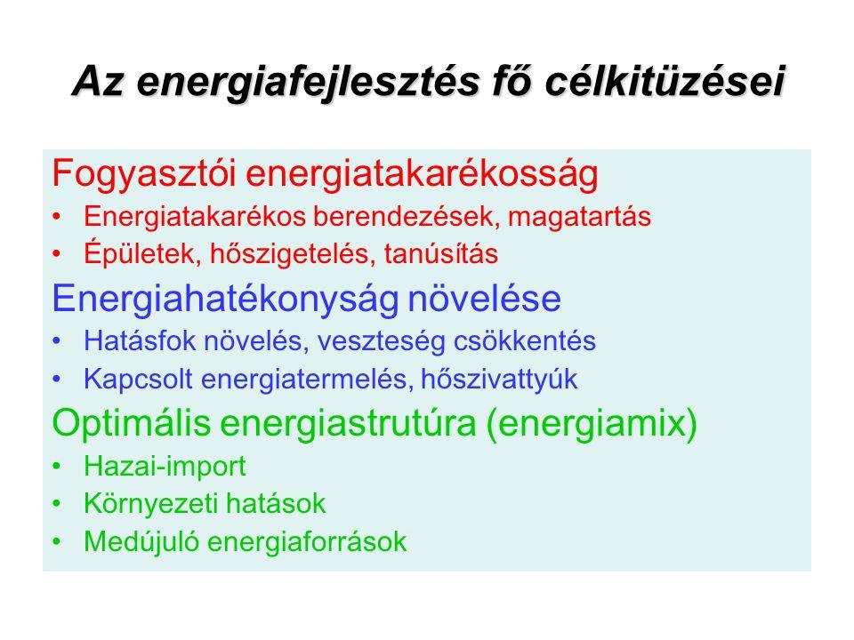 Az energiafejlesztés fő célkitüzései